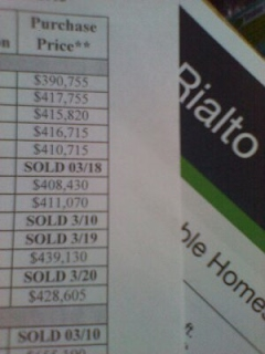 Rialto Home Prices